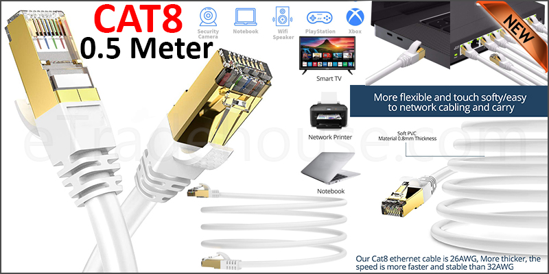 CAT8 Ethernet Network Cable 40Gbps LAN Patch Cord SSPT Gigabit Lot 0.5M white color