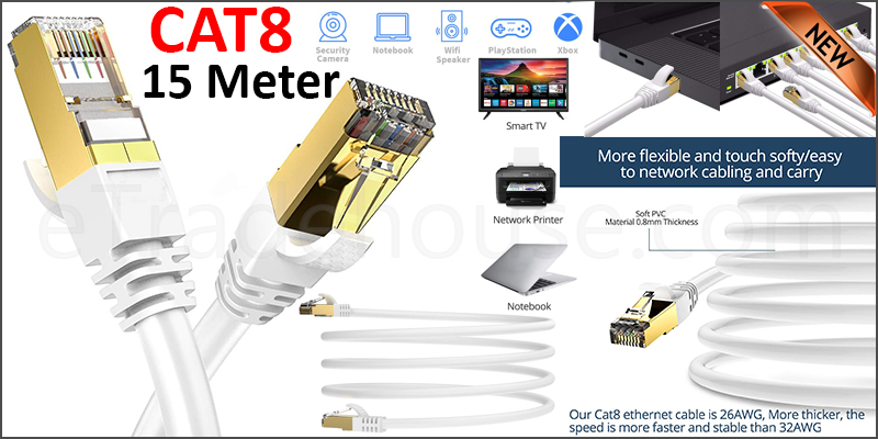 CAT8 Ethernet Network Cable 40Gbps LAN Patch Cord SSPT Gigabit Lot 15M white color